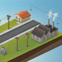 How does energy come to our homes? Infographic