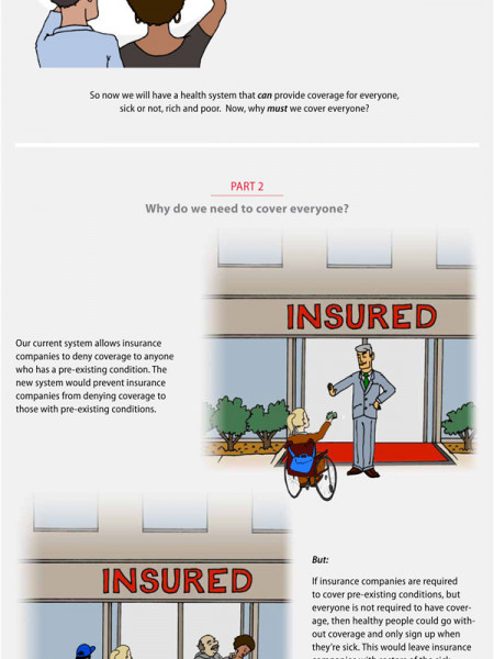 How Does Health Reform Work? Infographic