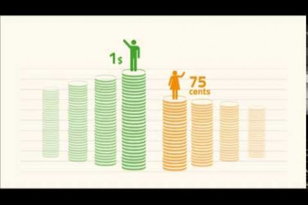 How does inequality between men and women affect development? Infographic