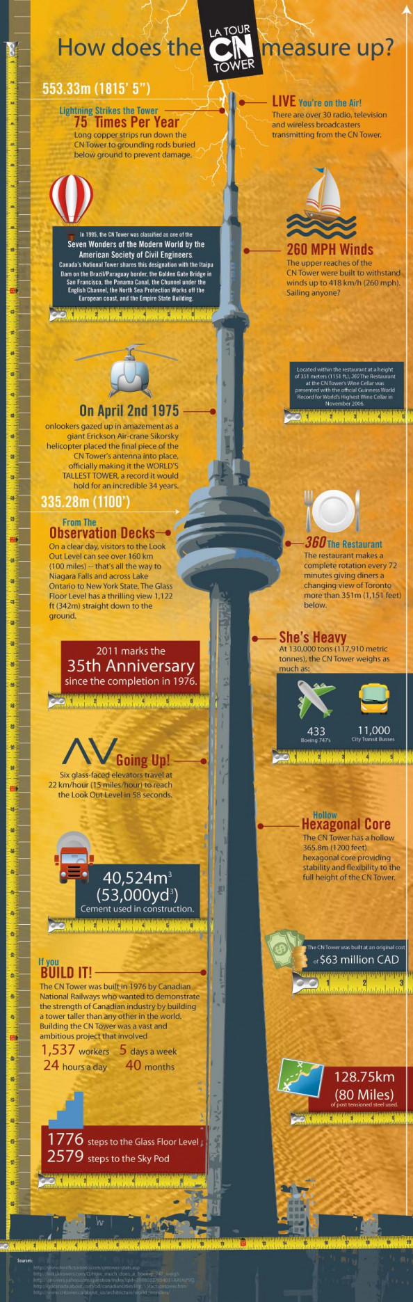 How Does the CN Tower Measure Up Infographic
