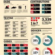 How English Language Has Changed Over The Years Infographic