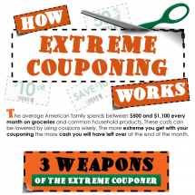 How Extreme Couponing Works Infographic