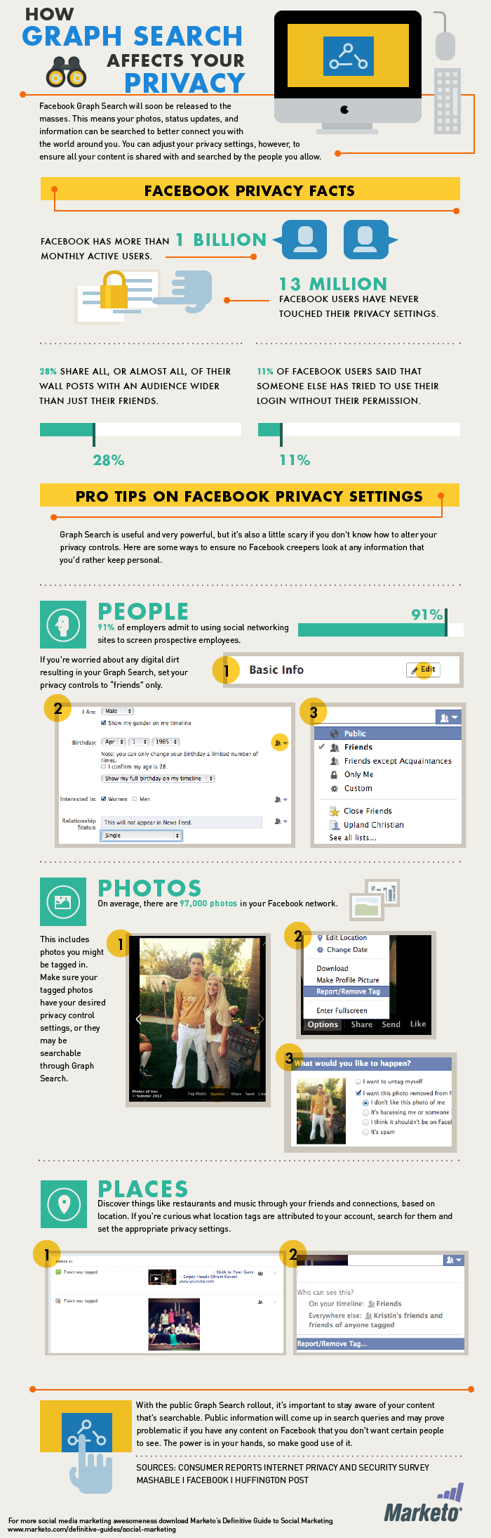 INFOGRAPHIC: How Facebook Graph Search Affects Your #Privacy