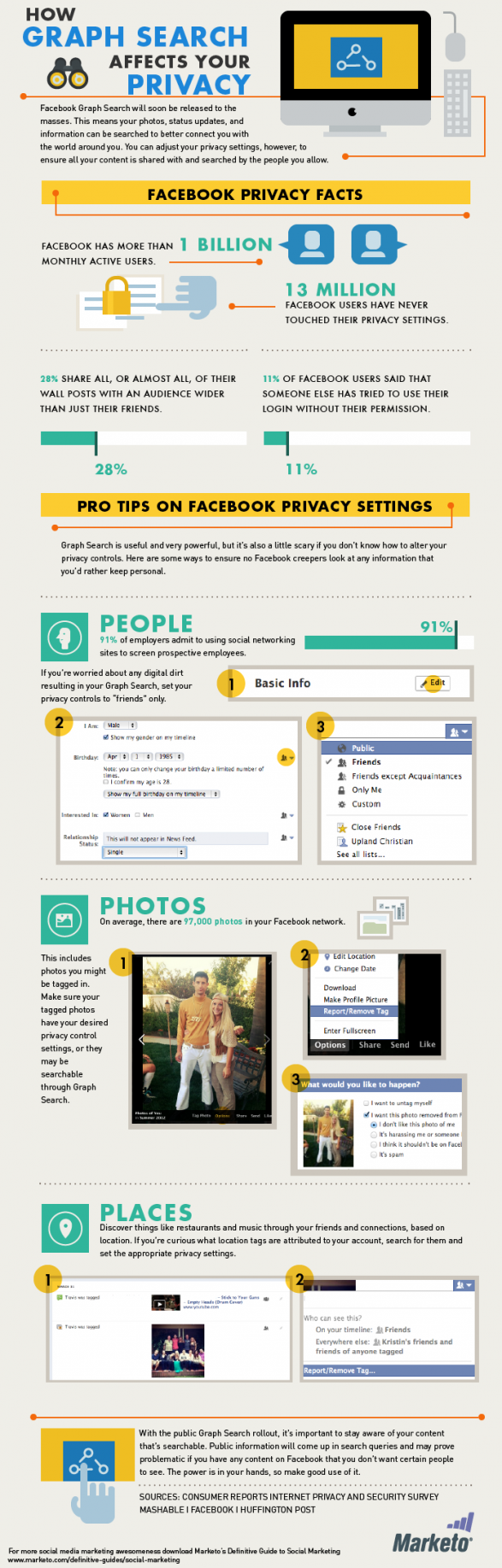 Facebook Graph Search Privacy Settings [INFOGRAPHIC]
