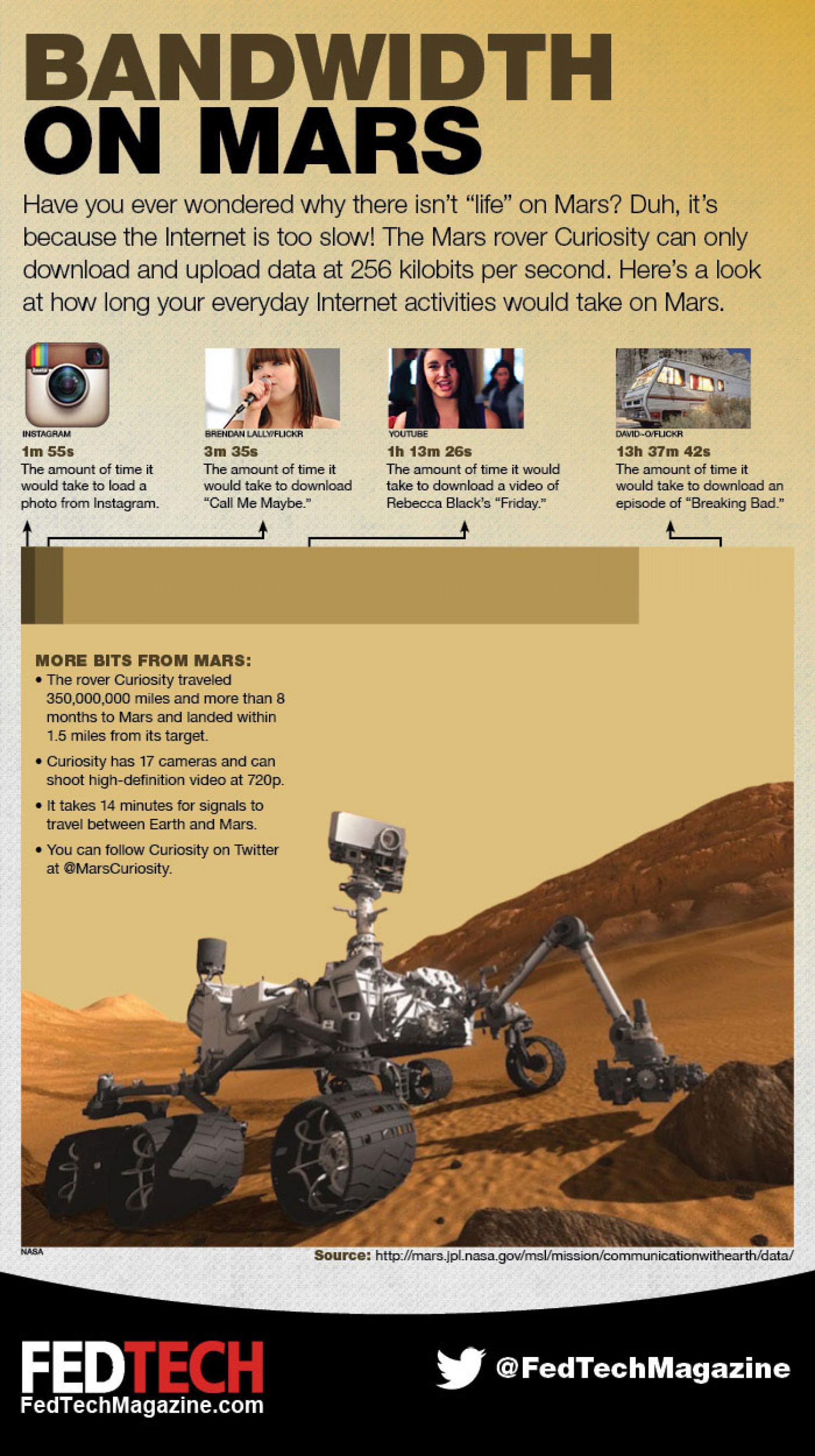 How fast is the Internet on Mars? Infographic