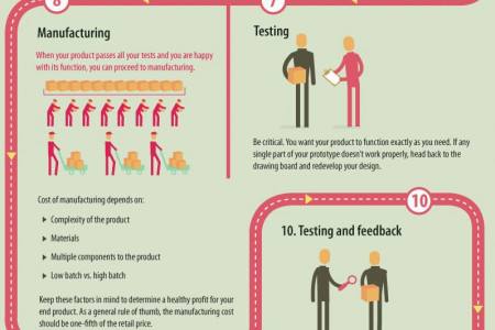 How Good Make Their Way To You Infographic