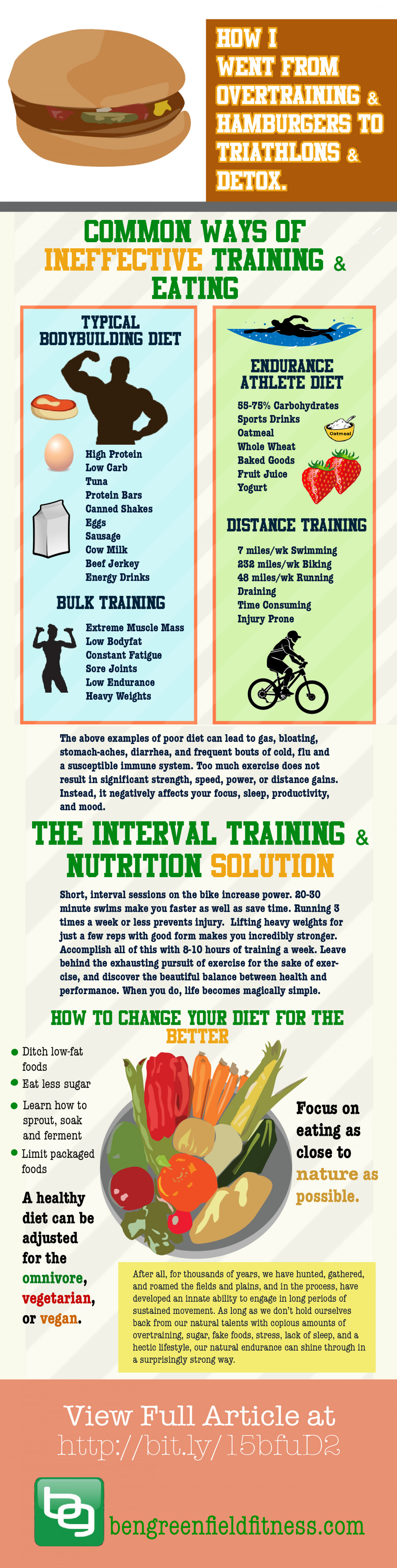 How I went from overeating and hamburgers to triathlons and detox  Infographic
