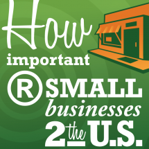 How important are small businesses to the US economy? Infographic