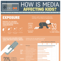 How is Media Affecting Kids? Infographic