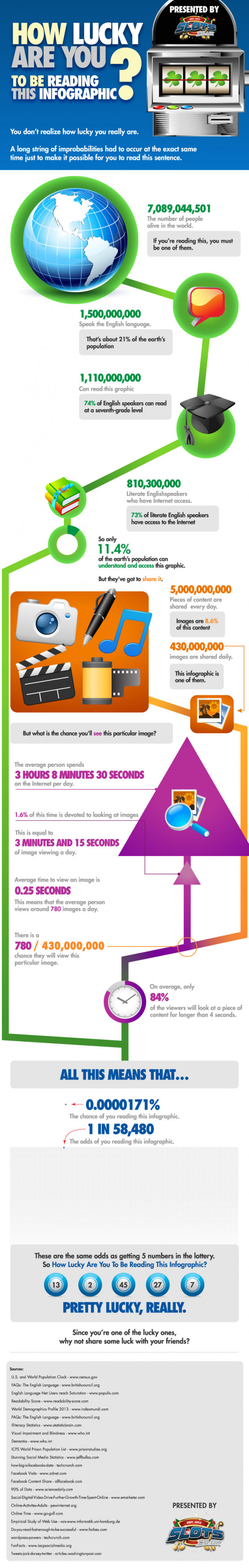 How Lucky Are You To Be Reading This Infographic?