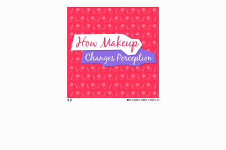 How Makeup Changes Perception Flipbook Infographic