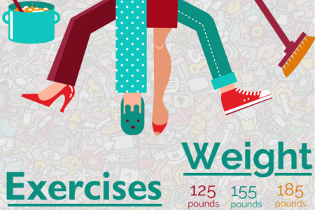 How Many Calories You can Burn in 30 Minutes Infographic