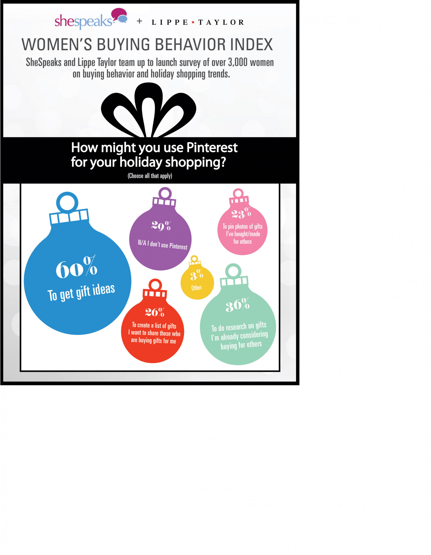 How Might You Use Pinterest for Your Holiday Shopping  Infographic