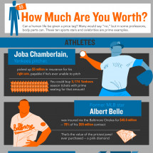 How Much Are You Worth? Infographic