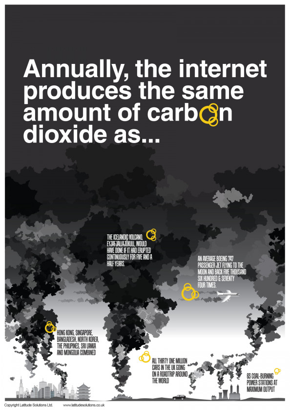 How much CO2 does the internet produce? Infographic