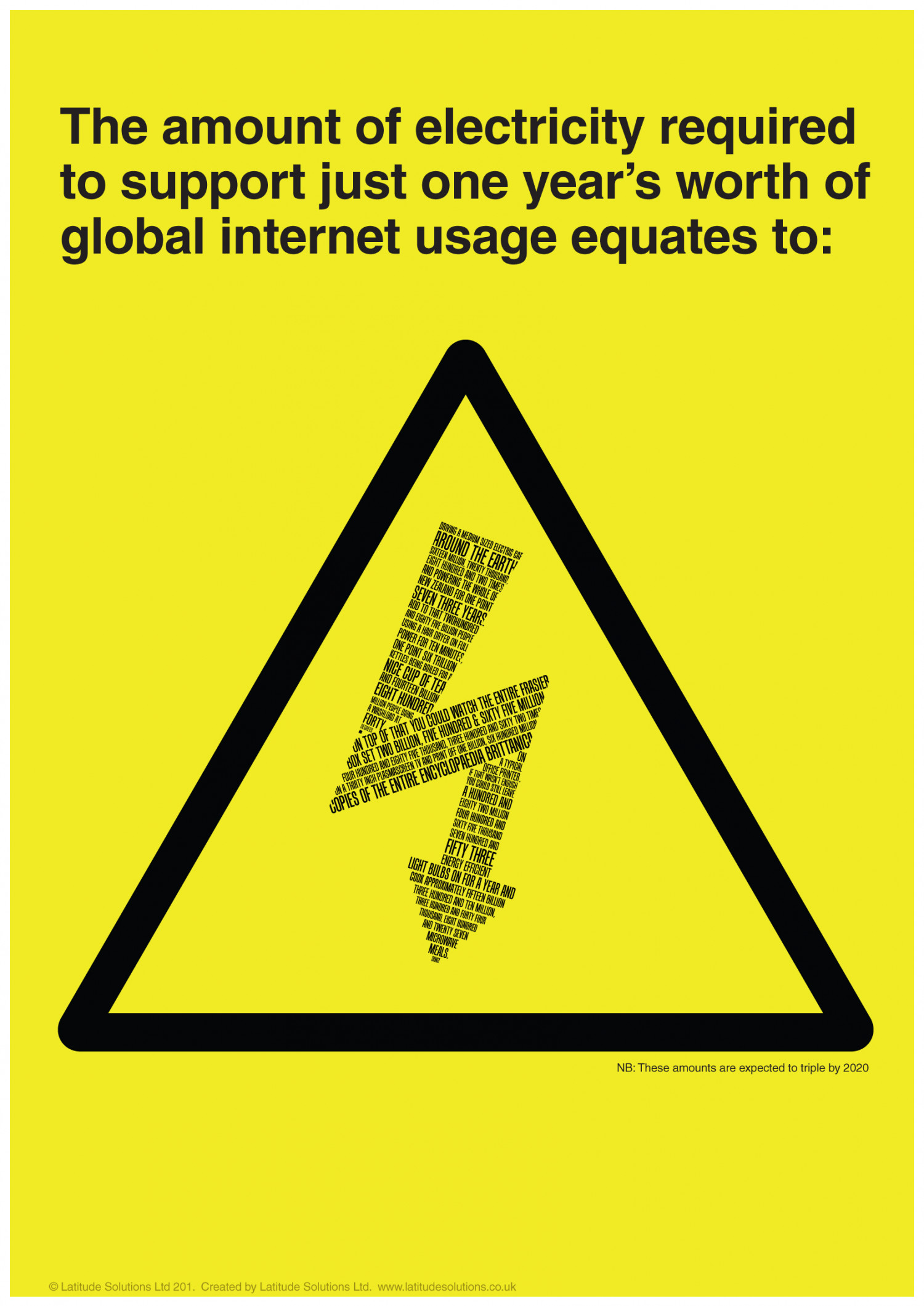 How Much Electricity Does The Internet Use Annually? Infographic