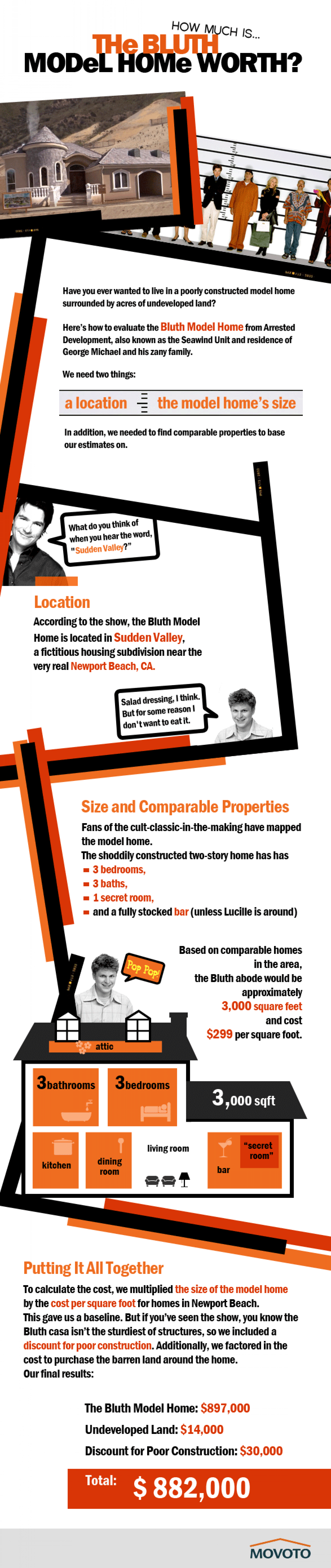 How Much is the Model Home from Arrested Development Worth in the Real World? Infographic