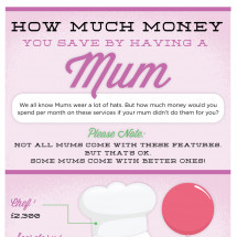 How Much Money You Save By Having A Mum Infographic