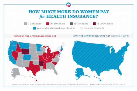 How Much More Do Women Pay For Health Insurance? Infographic