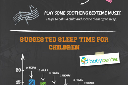 How Much Sleep Does A Child Need? Infographic