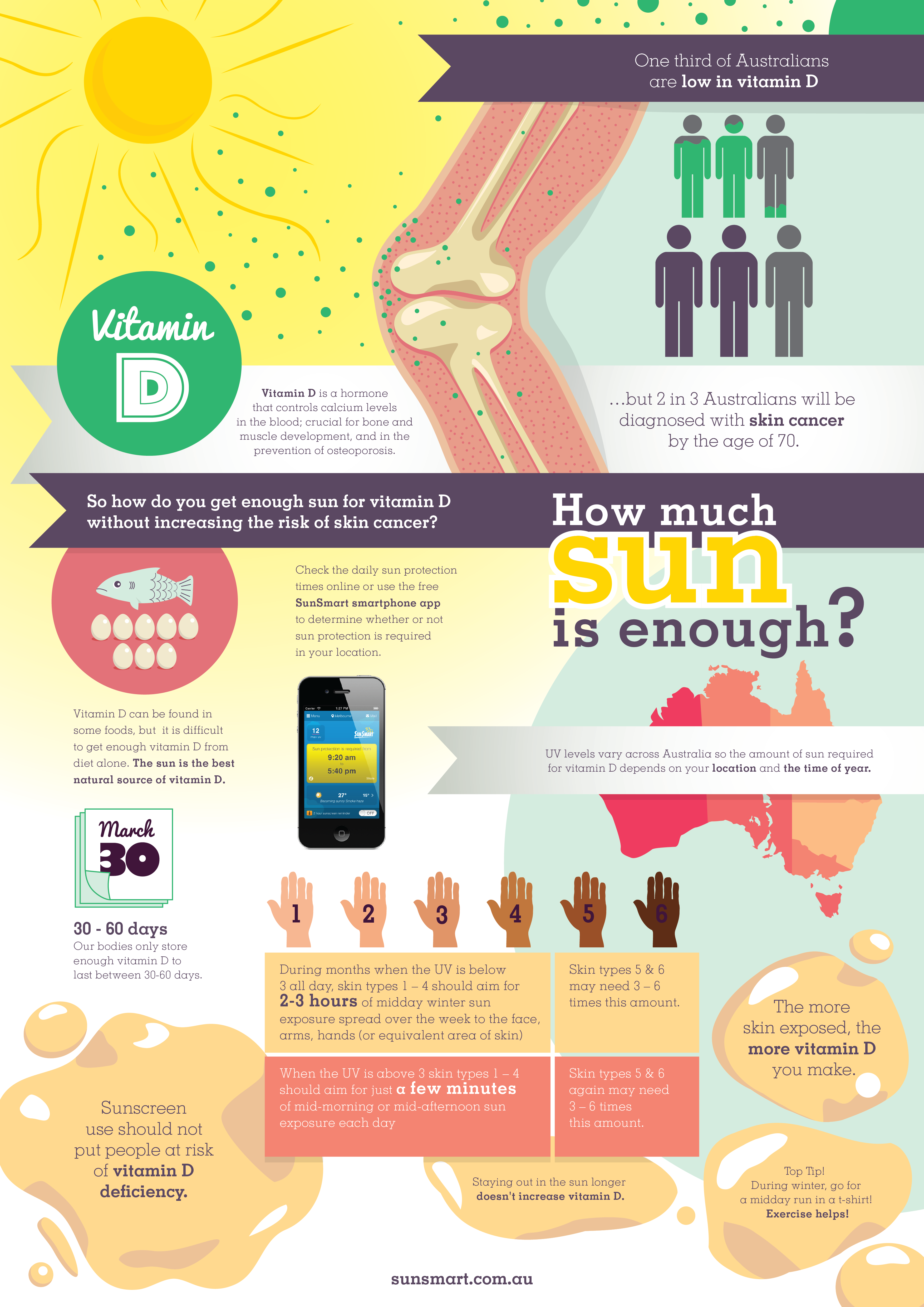 How to make a good infographic poster