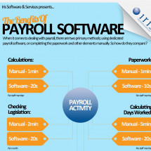How much time would you save if you used payroll software? (Infographic) Infographic