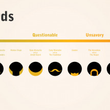 How Much You Can Trust a Bearded Man? Infographic