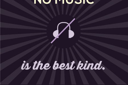 How Music Affects Your Productivity Infographic