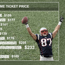 How NFL Players Impact Ticket Sales Infographic