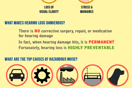 How Noise Affects Your Health Infographic