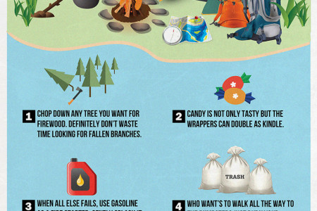 How Not To Build A Campfire Infographic