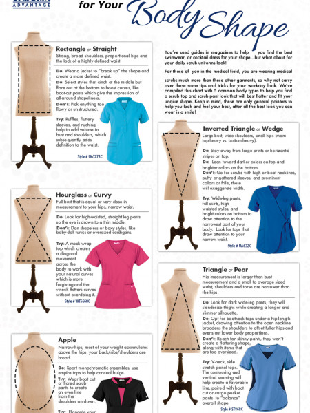 How Nurses can Dress for their Body Type Infographic