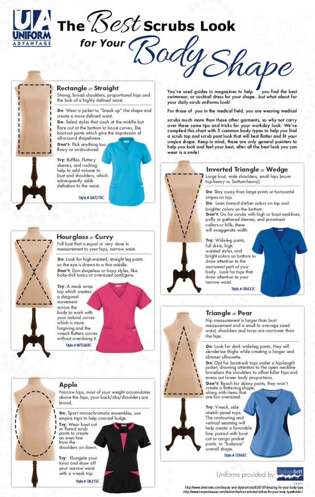 How Nurses can Dress for their Body Type
