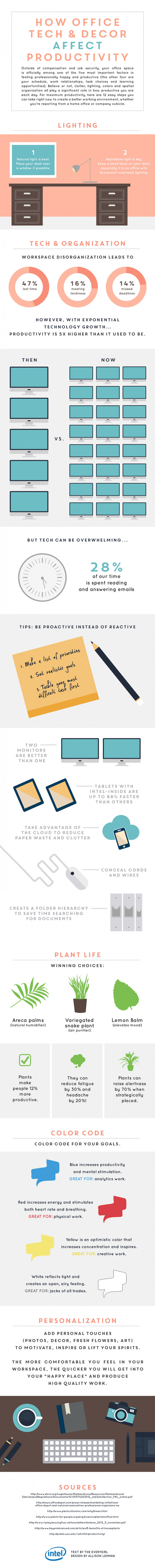 How Office Decor Affects Productivity