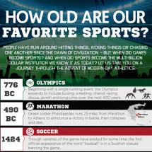 How old are our favorite sports? Infographic