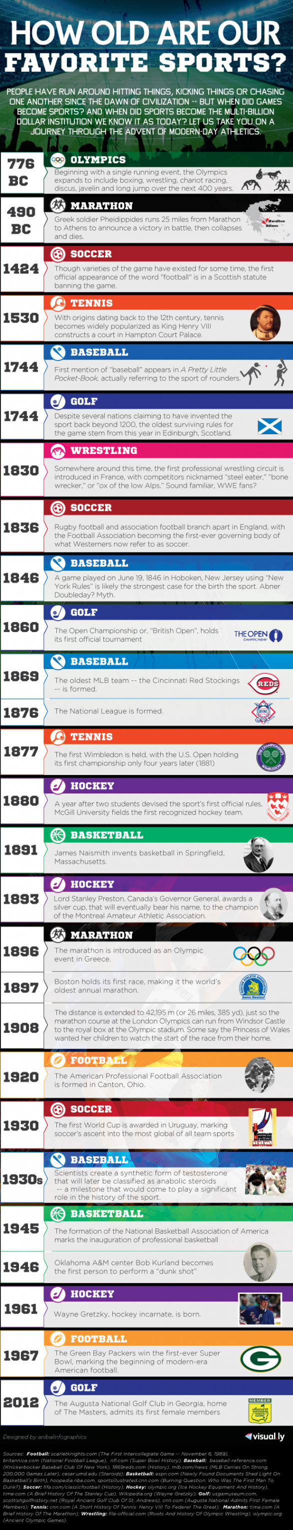 How old are our favorite sports?