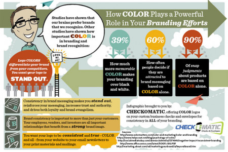 How Quickbooks Checks With a COLOR Logo is a powerful tool to your Business Branding Efforts Infographic