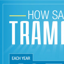 How Safe Is Your Trampoline?  Infographic