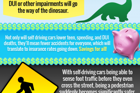 How Self Driving Cars will Change Our Lives Infographic