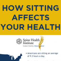 How Sitting Affects Your Health Infographic