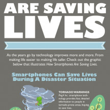 How Smartphones Are Saving Lives Infographic