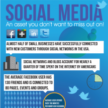 How Social Media Engagement Translates to Sales Infographic