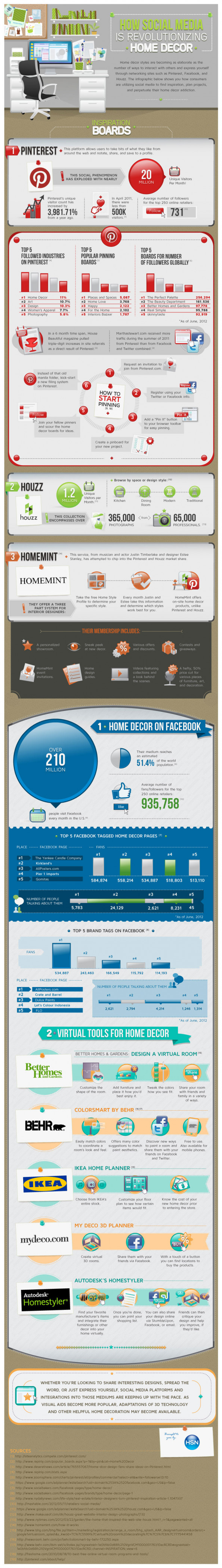 How Social Media is Revolutionizing Home Decor Infographic