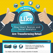 How Social Media, Smartphones And Tablets Are Transforming Online Shopping  Infographic