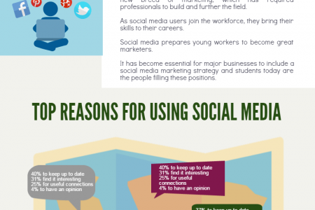 How Students Benefit From Social Media Infographic