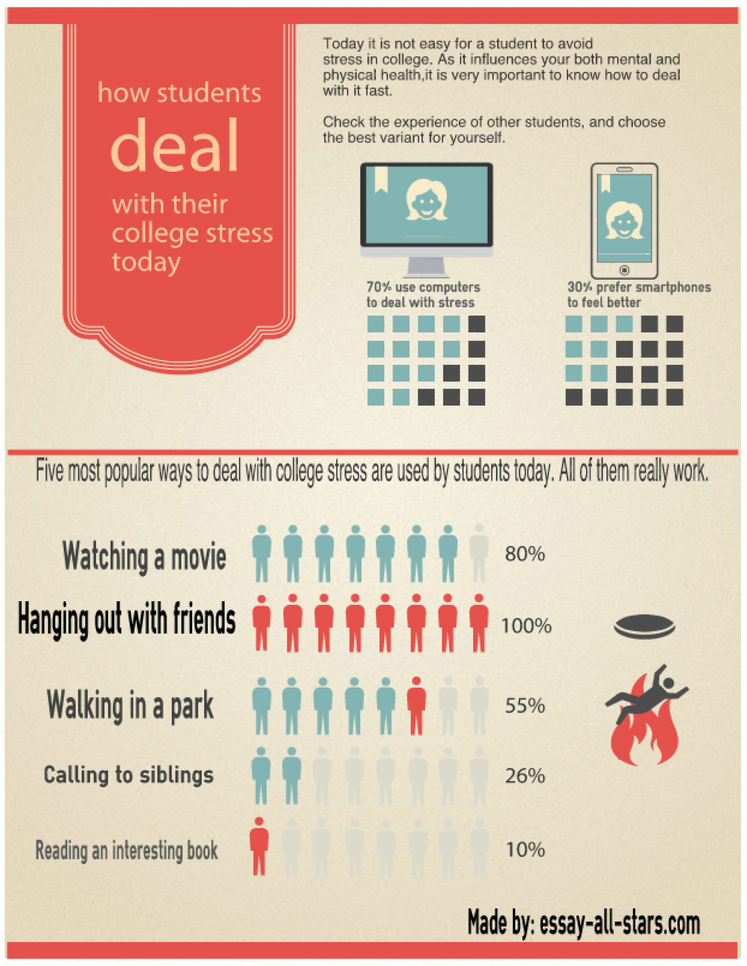 How Students Deal With College Stress Infographic