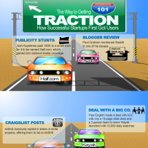 How Successful Startups Got Traction Infographic