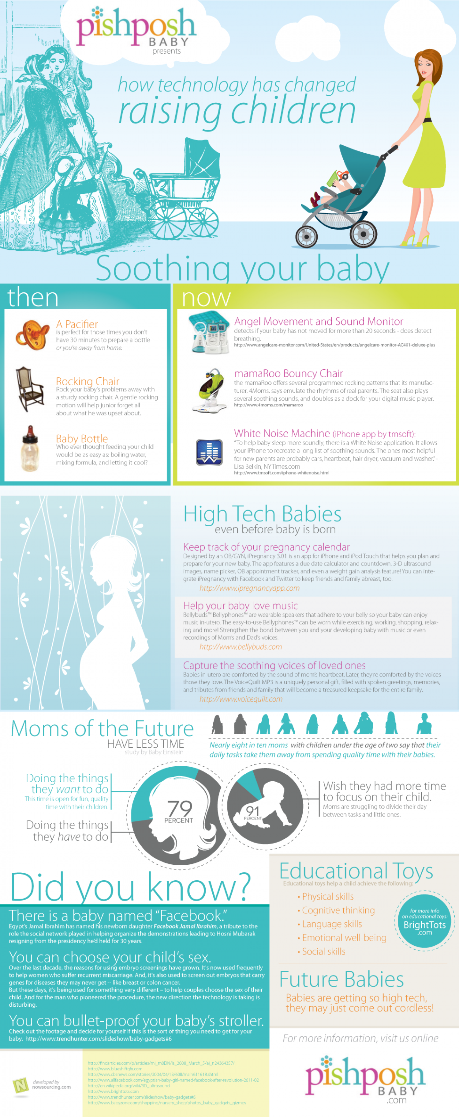 How Technology Has Changed Raising Children Infographic