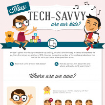 How Tech-Savvy Are Our Kids? Infographic