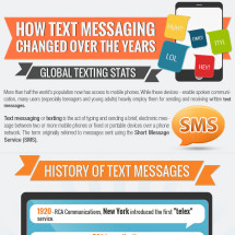 How Text Messaging Changed Over The Years Infographic